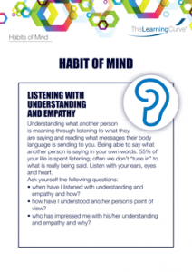 Habit of Mind Listening with Understanding and Empathy