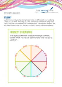 Strengths Booster Friends Strengths