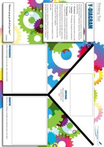 Thinking Tool Y-Diagram
