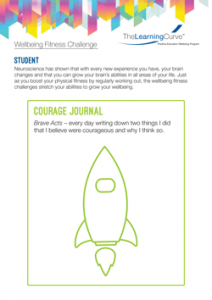 Wellbeing Fitness Challenge Courage Journal